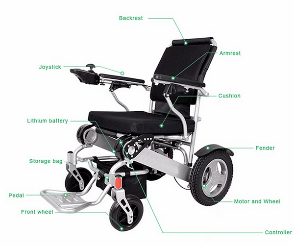 Light weight foldable folding travel portable electric mobility wheelchair